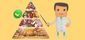 Un socio che è anche biologo nutrizionista – QUESITO