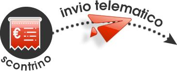 FARMACIE SENZA RT: PER LA TRASMISSIONE DEI CORRISPETTIVI TELEMATICI NEL PERIODO TRANSITORIO CI PENSA SKYNET